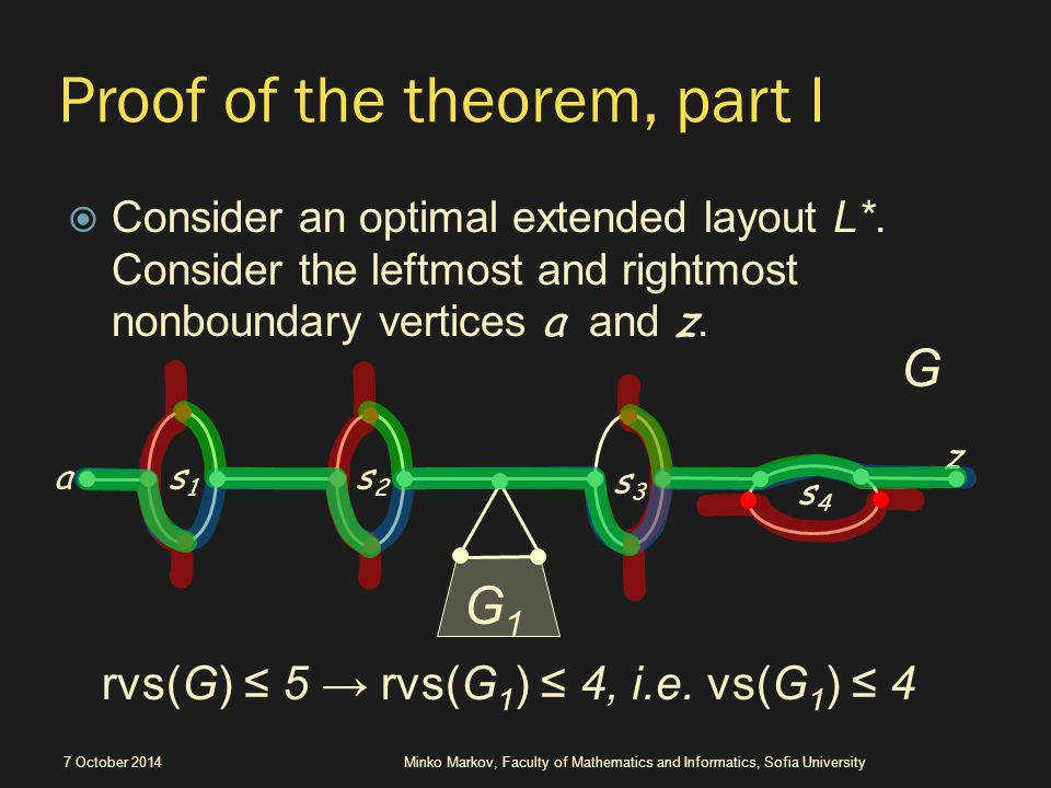 Proof of the theorem, part I  Consider an optimal extended layout L*.