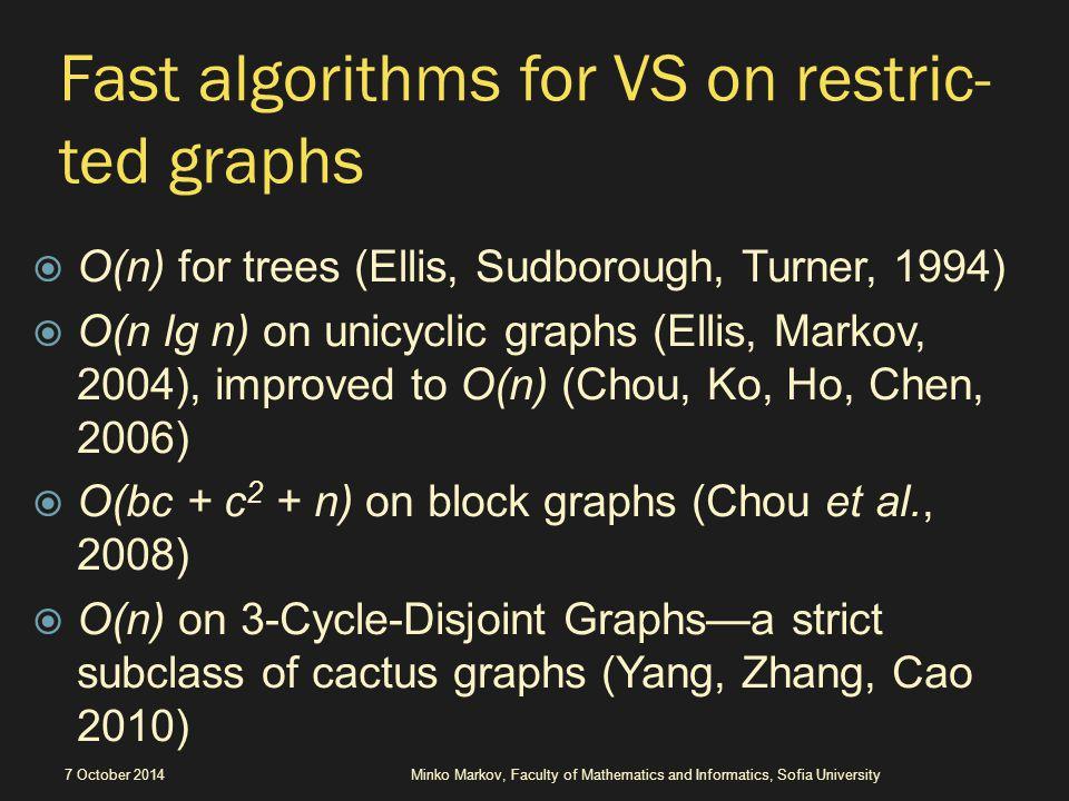 The backbone of a non-rooted tree 7 October 2014Minko Markov, Faculty of Mathematics and Informatics, Sofia University VS < k VS = k 1 K−1 1 1