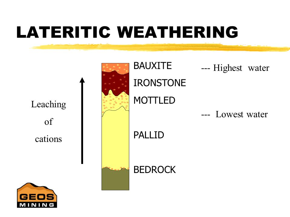 KAOLIN FORMATION v Economic deposits mainly weathering related v Associated with laterite and bauxite v Formed in wet/dry tropical climate v Over 1500m rain pa v Leaching process