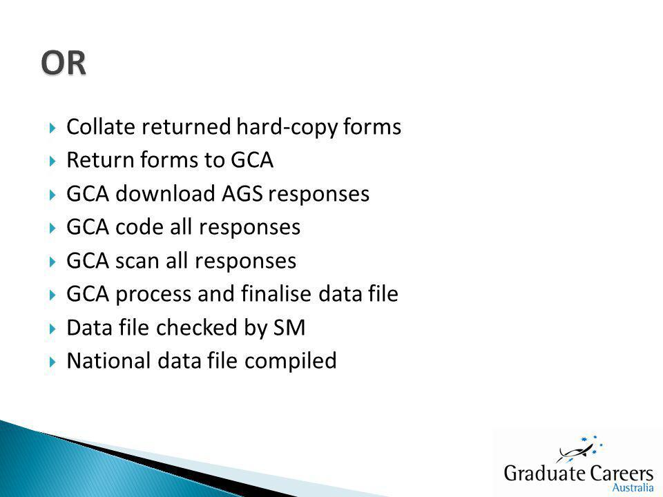  Collate returned hard-copy forms  Return forms to GCA  GCA download AGS responses  GCA code all responses  GCA scan all responses  GCA process and finalise data file  Data file checked by SM  National data file compiled