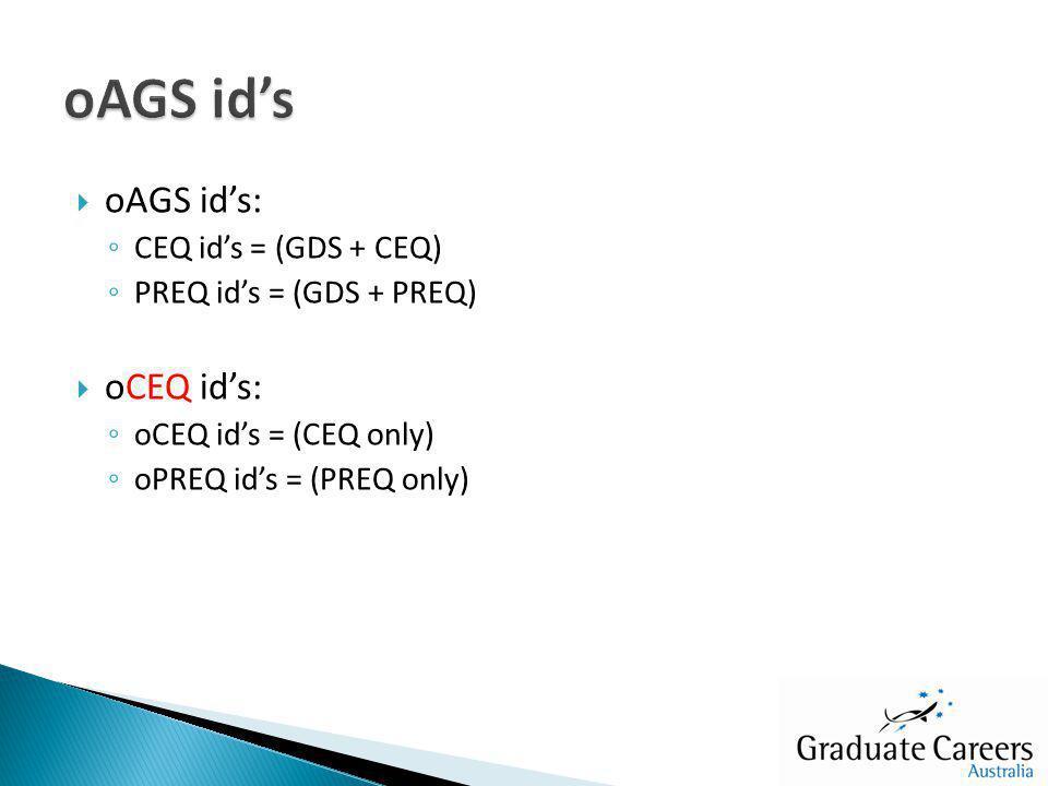  oAGS id's: ◦ CEQ id's = (GDS + CEQ) ◦ PREQ id's = (GDS + PREQ)  oCEQ id's: ◦ oCEQ id's = (CEQ only) ◦ oPREQ id's = (PREQ only)
