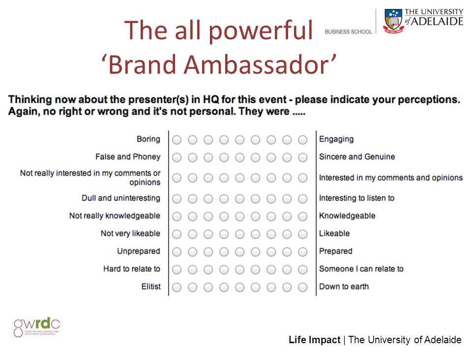 Life Impact | The University of Adelaide The all powerful 'Brand Ambassador'