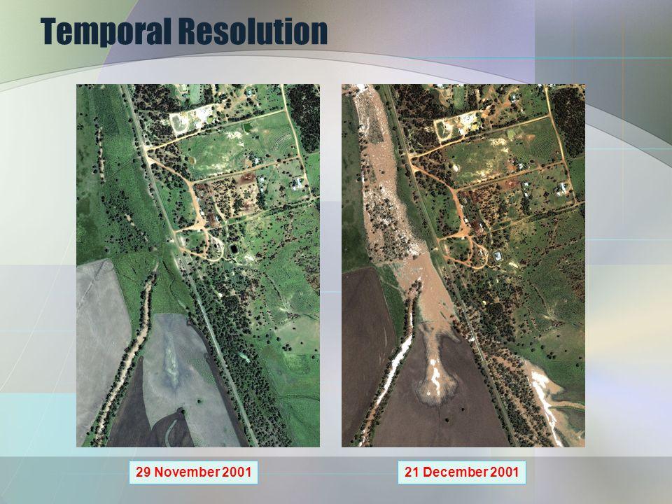 Temporal Resolution 29 November 200121 December 2001