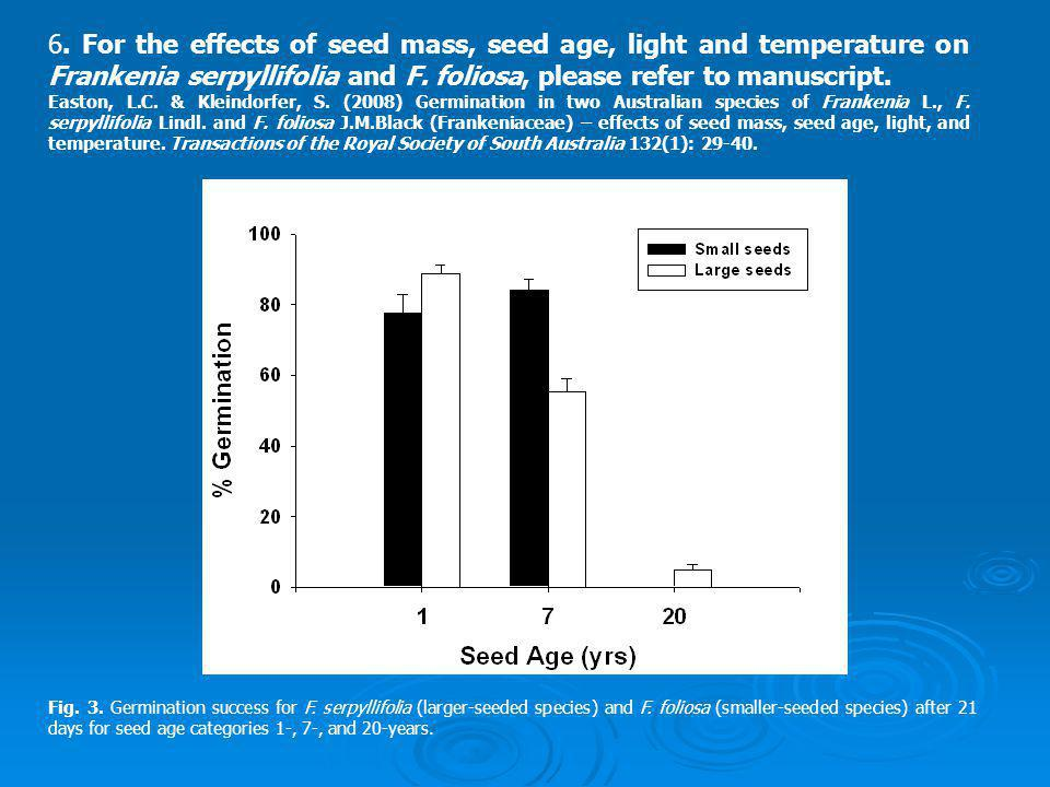 6. For the effects of seed mass, seed age, light and temperature on Frankenia serpyllifolia and F.