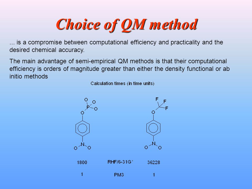 Choice of QM method...