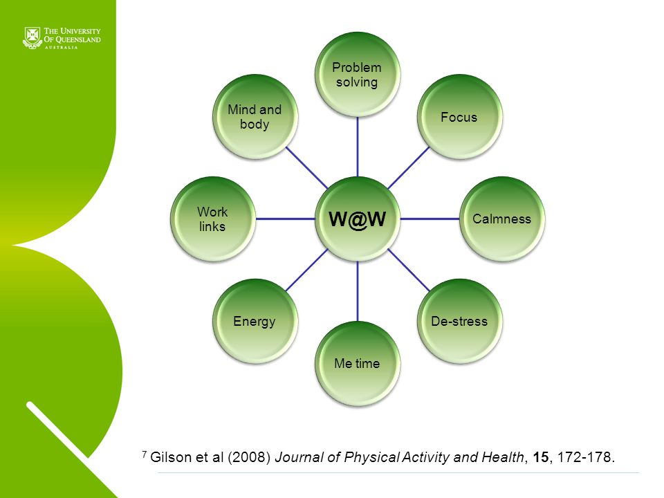 W@W Problem solving FocusCalmnessDe-stressMe timeEnergy Work links Mind and body 7 Gilson et al (2008) Journal of Physical Activity and Health, 15, 172-178.