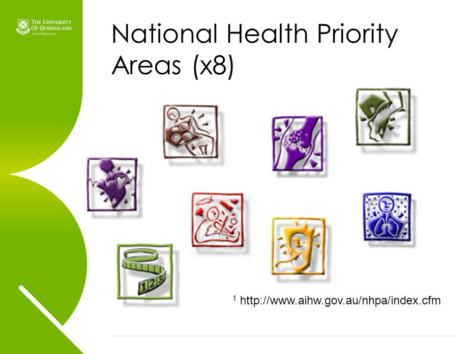National Health Priority Areas (x8) 1 http://www.aihw.gov.au/nhpa/index.cfm