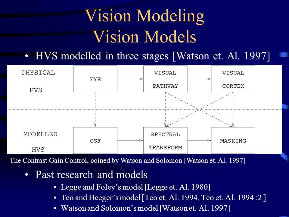 Vision Modeling Vision Models HVS modelled in three stages [Watson et. Al. 1997] Past research and models Legge and Foley's model [Legge et. Al. 1980]