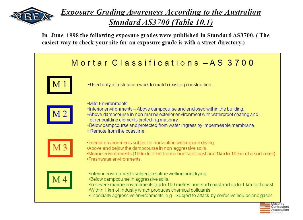 Exposure Grading Awareness According to the Australian Standard AS3700 (Table 10.1) M o r t a r C l a s s i f i c a t i o n s – A S 3 7 0 0 M 2 Mild E