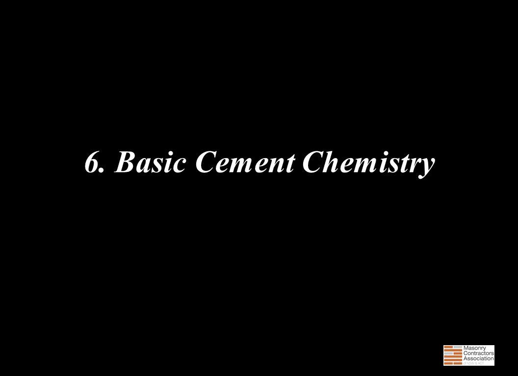 6. Basic Cement Chemistry 100