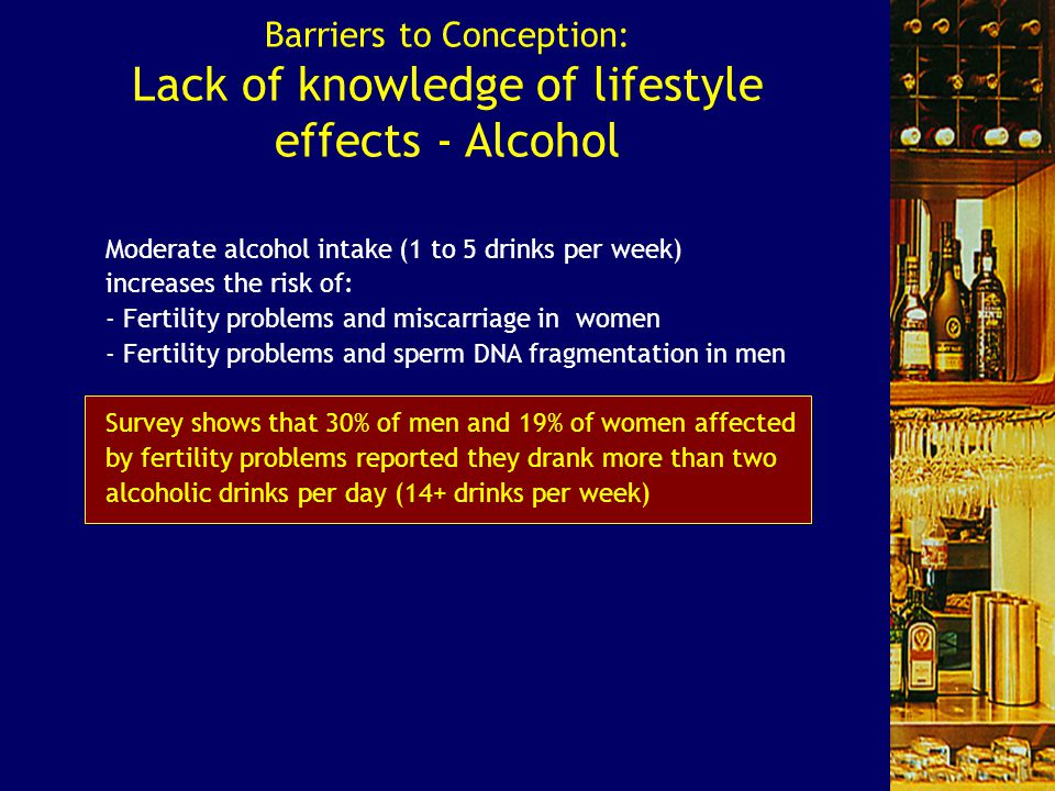 Barriers to Conception: Lack of knowledge of lifestyle effects - Alcohol Moderate alcohol intake (1 to 5 drinks per week) increases the risk of: - Fer