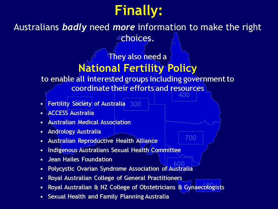 600 700 400 300 100 Finally: Australians badly need more information to make the right choices. They also need a National Fertility Policy to enable a