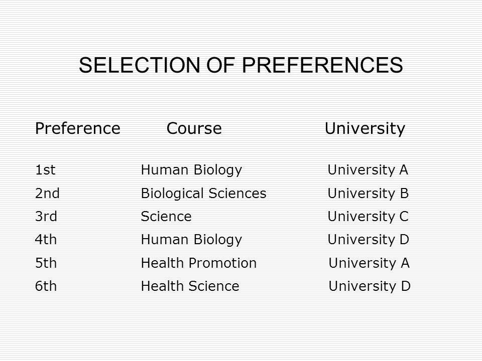 SELECTION OF PREFERENCES Preference Course University 1st Human Biology University A 2nd Biological Sciences University B 3rd Science University C 4th