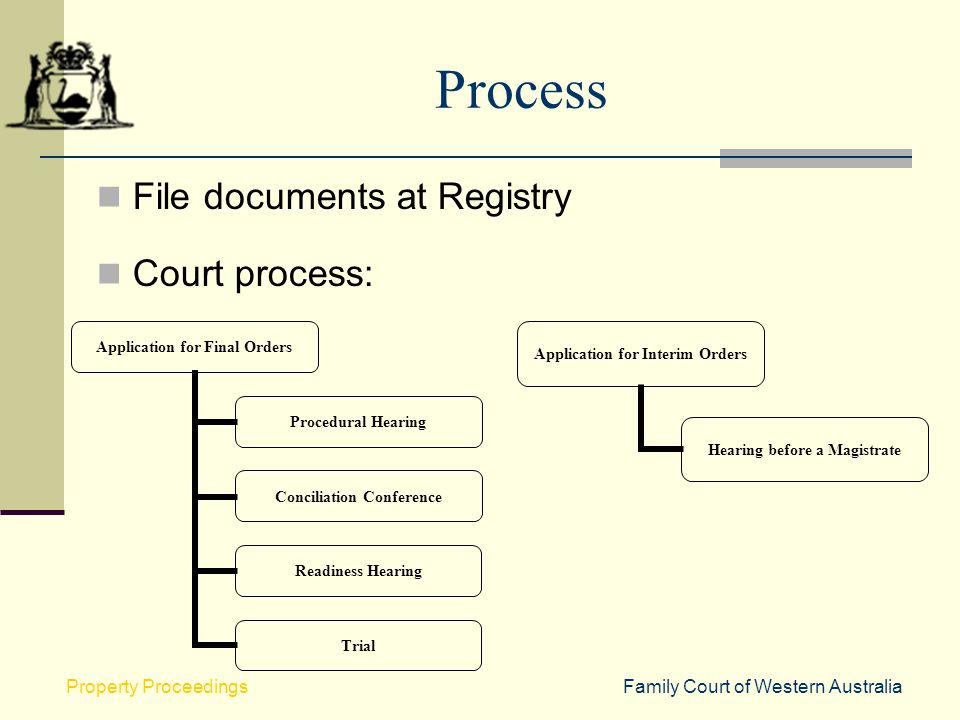 Family Court of Western AustraliaProperty Proceedings Process File documents at Registry Court process: Application for Final Orders Procedural Hearin