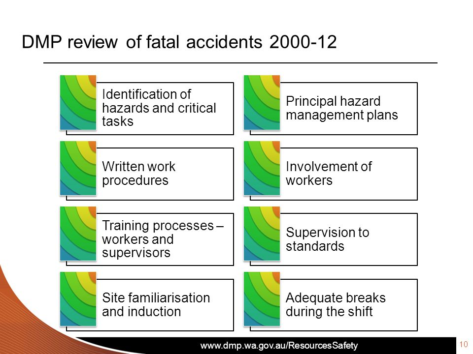 www.dmp.wa.gov.au/ResourcesSafety DMP review of fatal accidents 2000-12 Identification of hazards and critical tasks Principal hazard management plans Written work procedures Involvement of workers Training processes – workers and supervisors Supervision to standards Site familiarisation and induction Adequate breaks during the shift 10