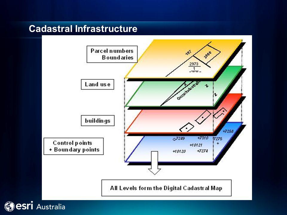 Cadastral Infrastructure