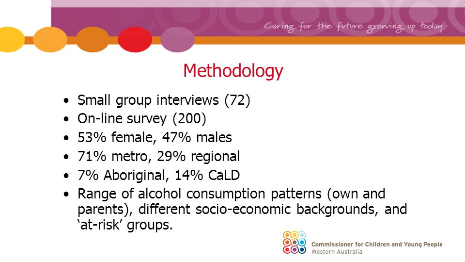 Methodology Small group interviews (72) On-line survey (200) 53% female, 47% males 71% metro, 29% regional 7% Aboriginal, 14% CaLD Range of alcohol consumption patterns (own and parents), different socio-economic backgrounds, and 'at-risk' groups.