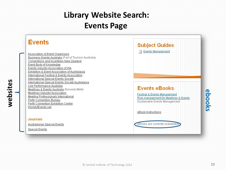 © Central Institute of Technology 2011 10 Library Website Search: Events Page ebooks websites