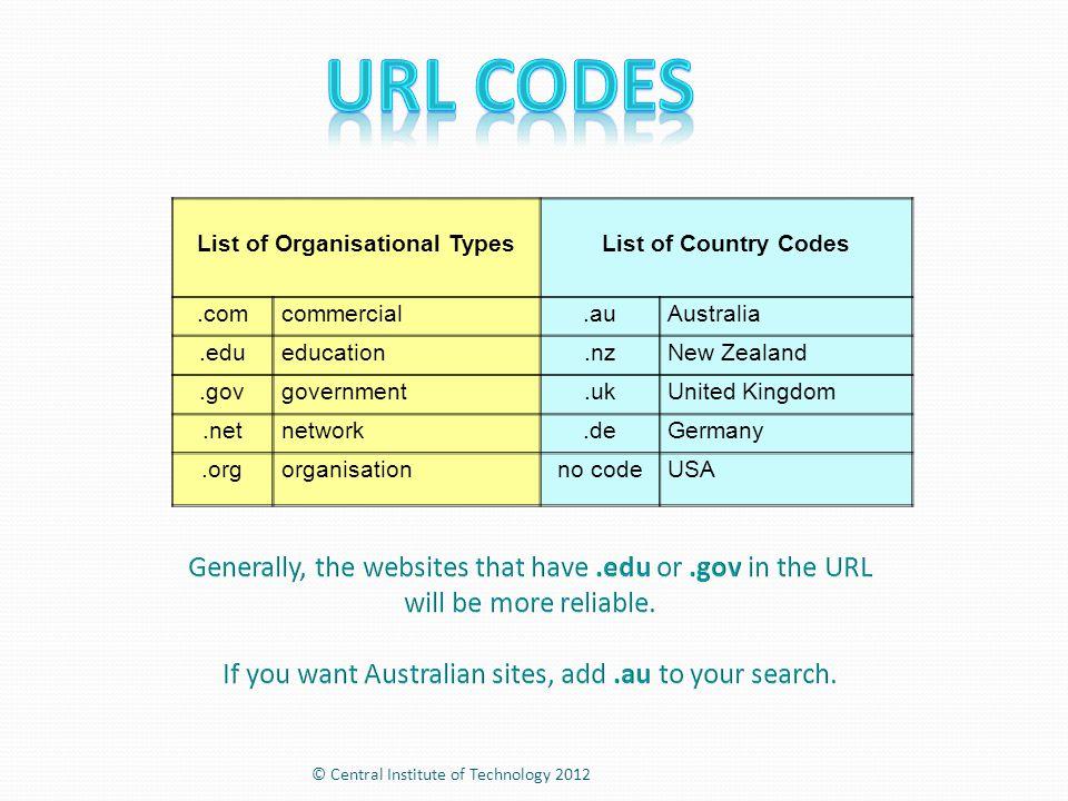 List of Organisational TypesList of Country Codes.comcommercial.auAustralia.edueducation.nzNew Zealand.govgovernment.ukUnited Kingdom.netnetwork.deGermany.orgorganisationno codeUSA © Central Institute of Technology 2012
