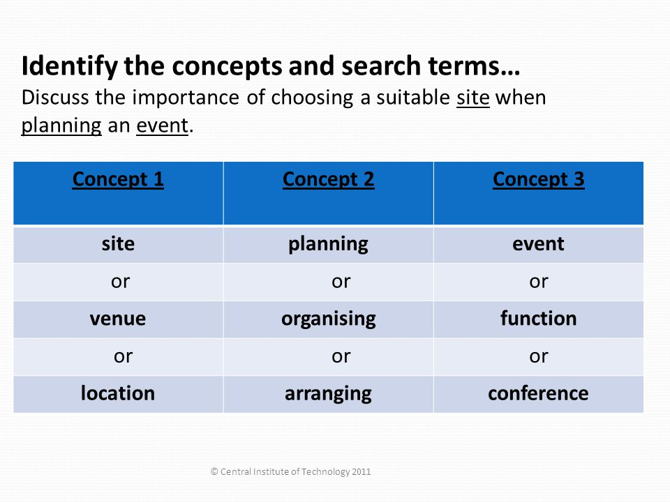 Identify the concepts and search terms… Discuss the importance of choosing a suitable site when planning an event. Concept 1Concept 2Concept 3 sitepla