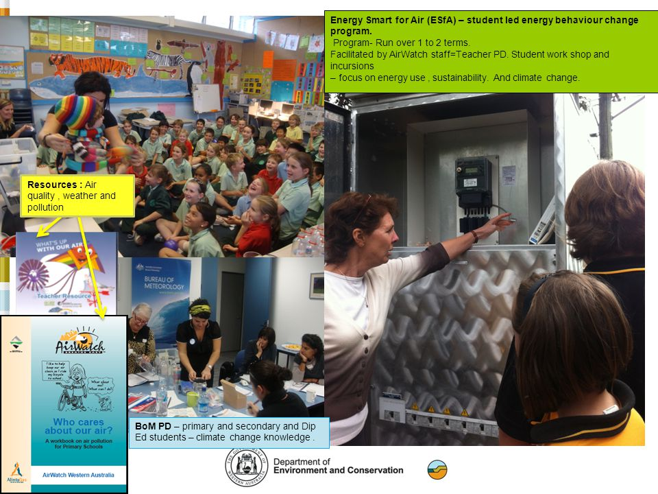 Energy Smart for Air (ESfA) – student led energy behaviour change program.