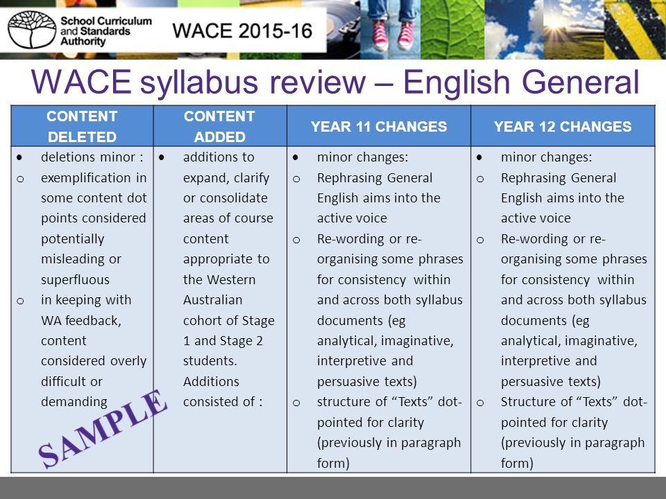 WACE syllabus review – English General CONTENT DELETED CONTENT ADDED YEAR 11 CHANGESYEAR 12 CHANGES  deletions minor : o exemplification in some cont