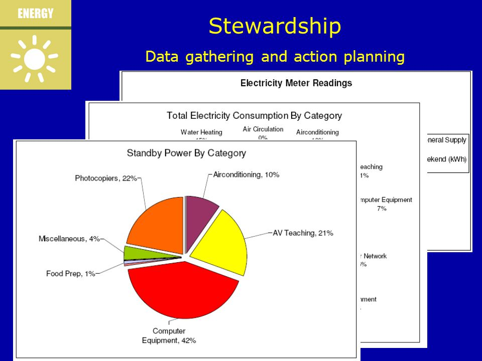 Stewardship Data gathering and action planning
