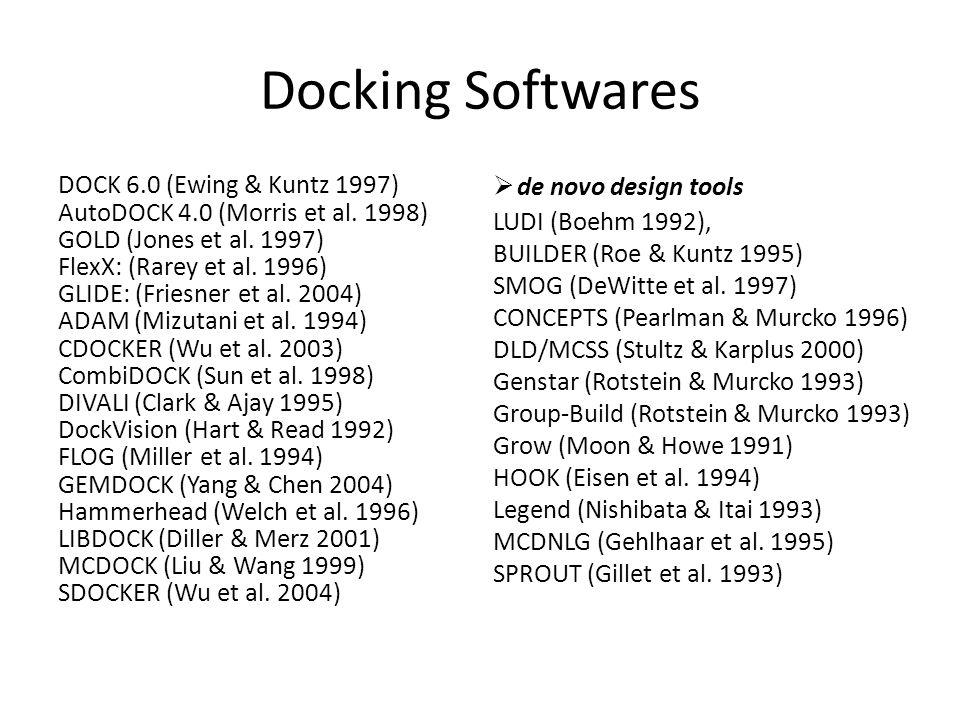 Docking Softwares DOCK 6.0 (Ewing & Kuntz 1997) AutoDOCK 4.0 (Morris et al. 1998) GOLD (Jones et al. 1997) FlexX: (Rarey et al. 1996) GLIDE: (Friesner