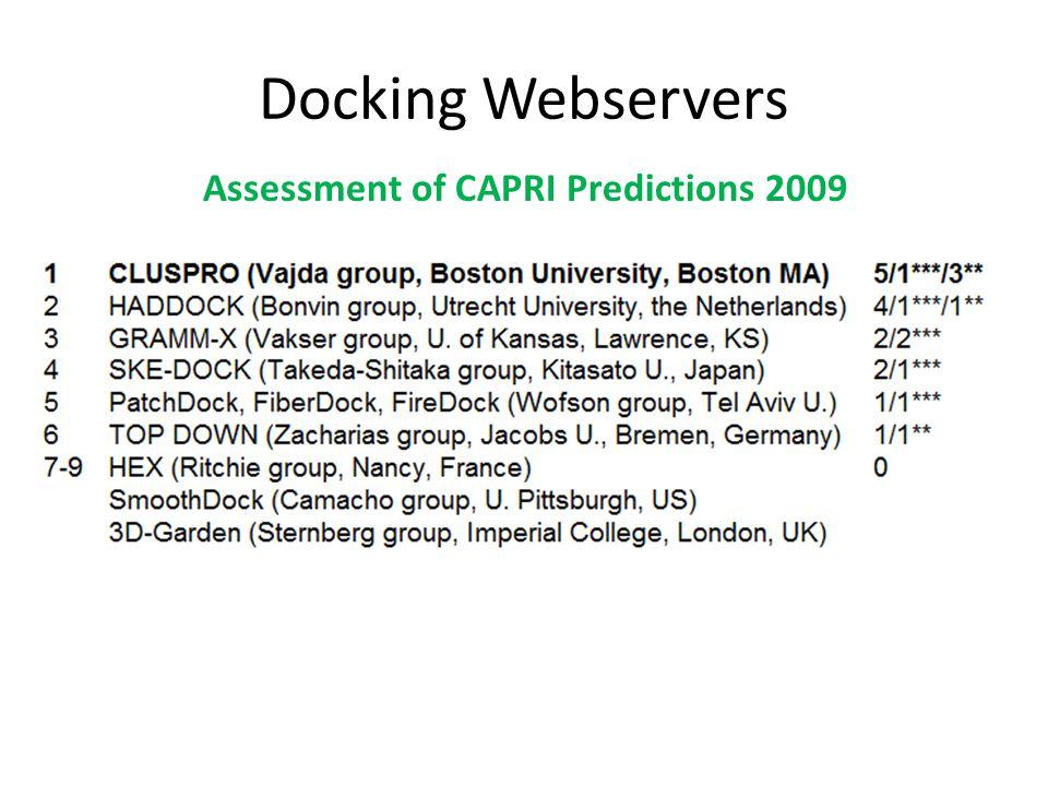 Docking Webservers Assessment of CAPRI Predictions 2009