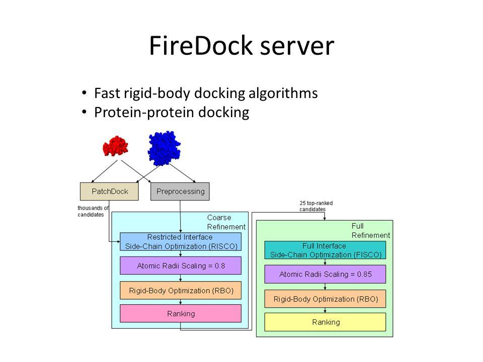 FireDock server Fast rigid-body docking algorithms Protein-protein docking