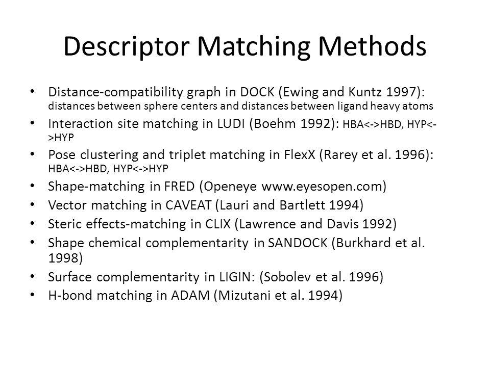 Descriptor Matching Methods Distance-compatibility graph in DOCK (Ewing and Kuntz 1997): distances between sphere centers and distances between ligand