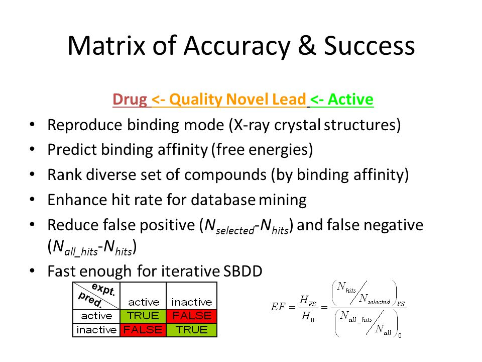 Matrix of Accuracy & Success Drug <- Quality Novel Lead <- Active Reproduce binding mode (X-ray crystal structures) Predict binding affinity (free ene
