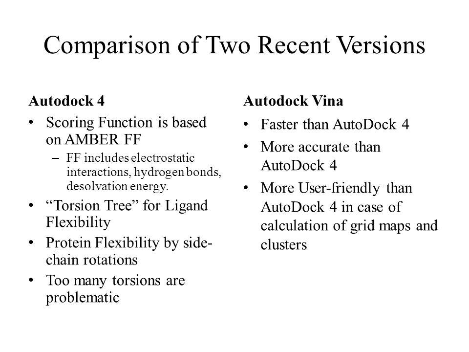 "Autodock 4 Scoring Function is based on AMBER FF – FF includes electrostatic interactions, hydrogen bonds, desolvation energy. ""Torsion Tree"" for Liga"