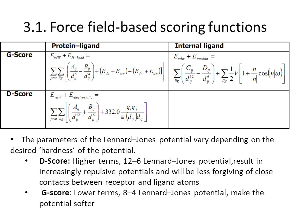 3.1. Force field-based scoring functions The parameters of the Lennard–Jones potential vary depending on the desired 'hardness' of the potential. D-Sc