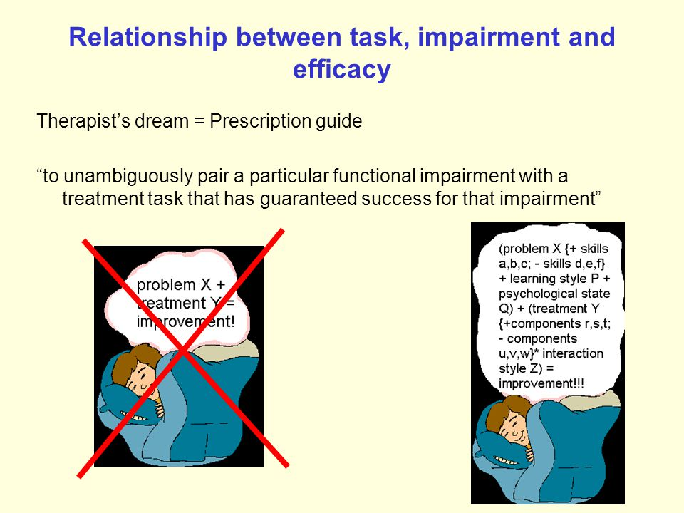 RECAP (continued) Generalisation –Treatment for Word retrieval impairments usually result in item specific improvements –but may generalise to convers