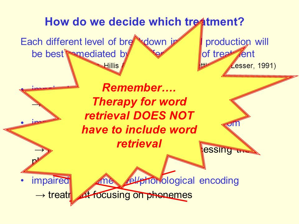 Treatment of Word retrieval impairments: Do we know which tasks work for whom and why.