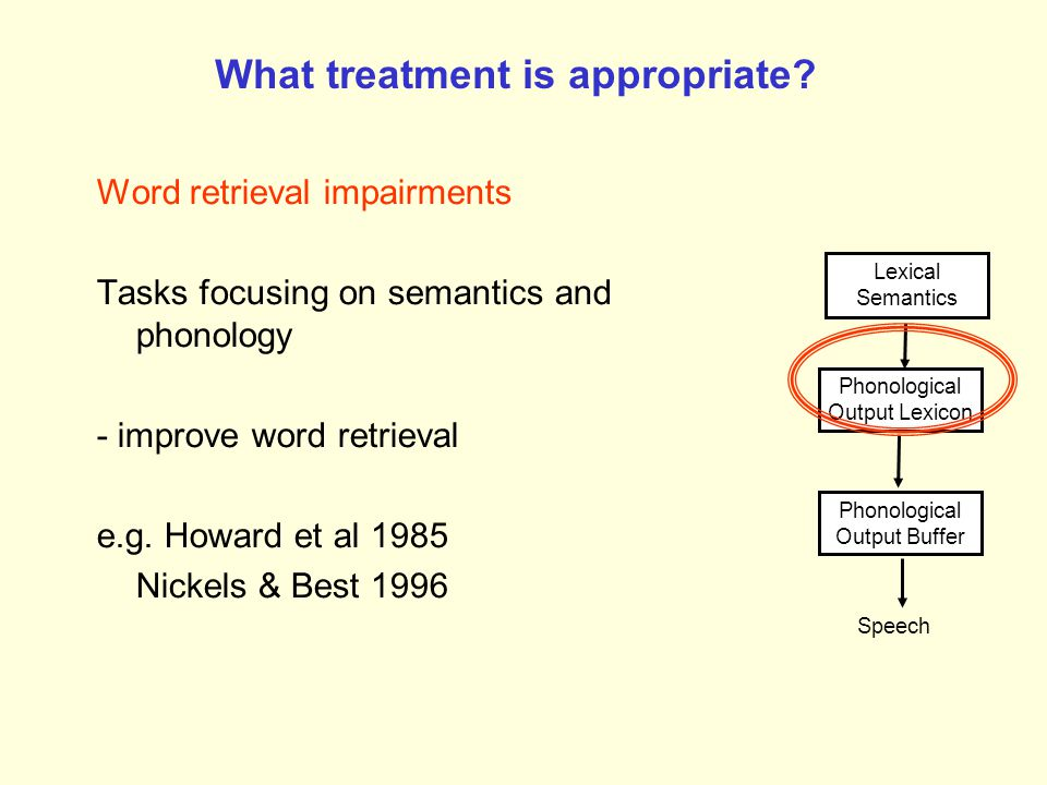 Semantic tasks for improving word retrieval The use of semantic tasks is not restricted to individuals with semantic impairments…...