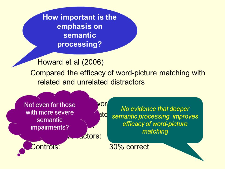 Howard et al (2006) Compared the efficacy of word-picture matching with related and unrelated distractors (related distractors = deeper processing = more effective?) How important is the emphasis on semantic processing?
