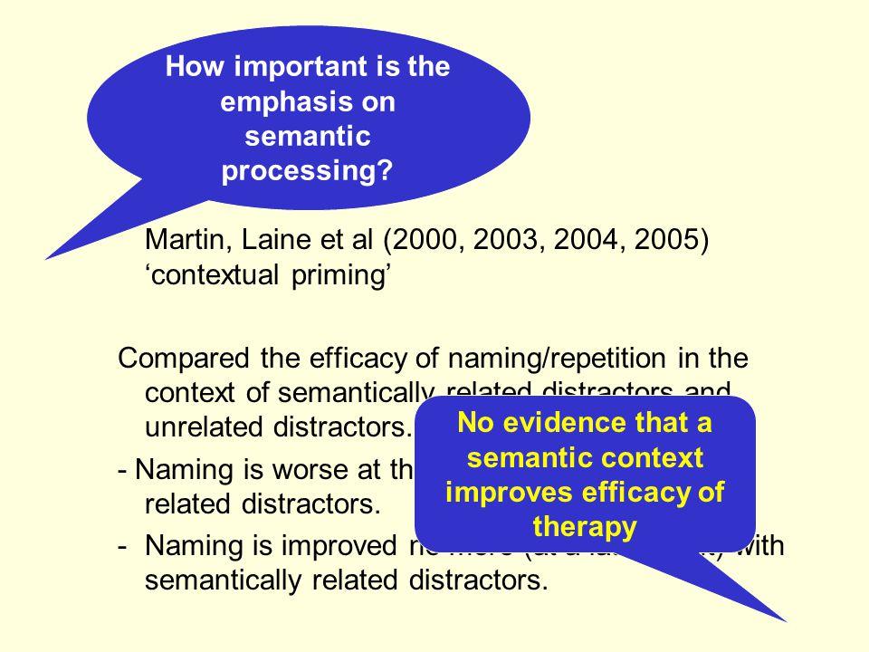 Martin, Laine et al (2000, 2003, 2004, 2005) 'Contextual Priming' How important is the emphasis on semantic processing?