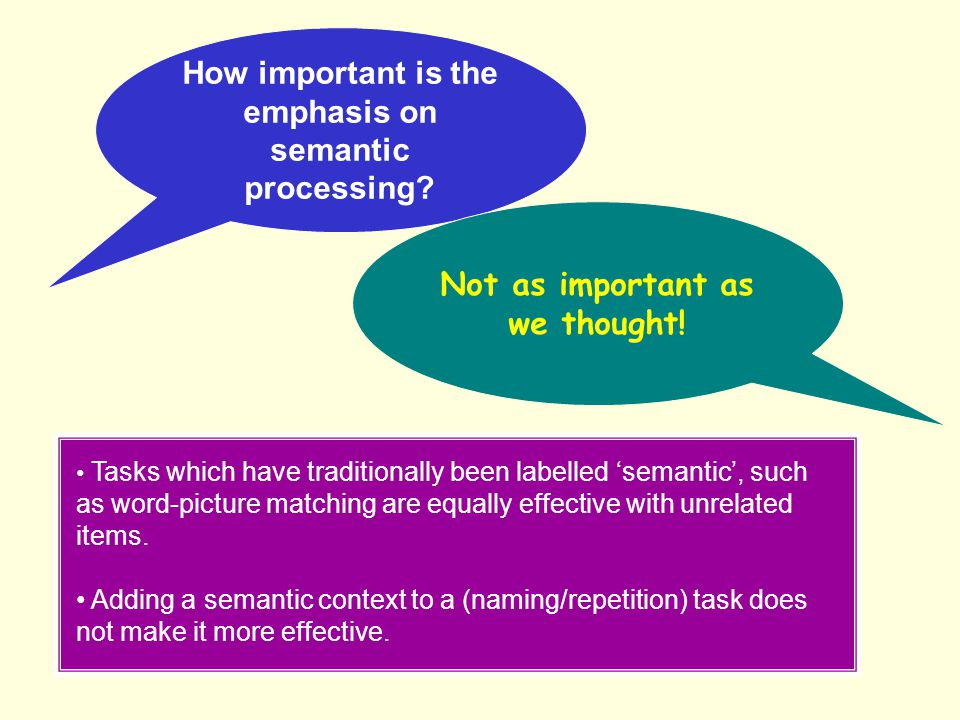 Martin, Laine et al (2000, 2003, 2004, 2005) 'contextual priming' Compared the efficacy of naming/repetition in the context of semantically related di