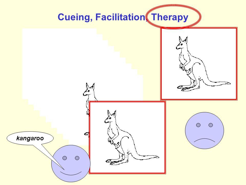 Cueing, Facilitation, Therapy k kangaroo ….later