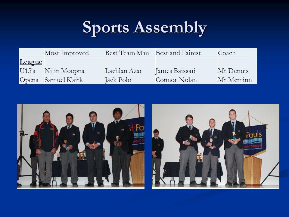 Sports Assembly Most ImprovedBest Team ManBest and FairestCoach League U15 sNitin MoopnaLachlan AzarJames BaissariMr Dennis OpensSamuel KairkJack PoloConnor NolanMr Mcminn