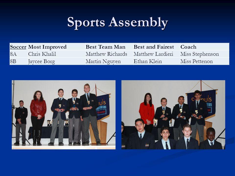 Sports Assembly SoccerMost ImprovedBest Team ManBest and FairestCoach 8AChris KhalilMatthew RichardsMatthew LardieriMiss Stephenson 8BJaycee BorgMartin NguyenEthan KleinMiss Pettenon