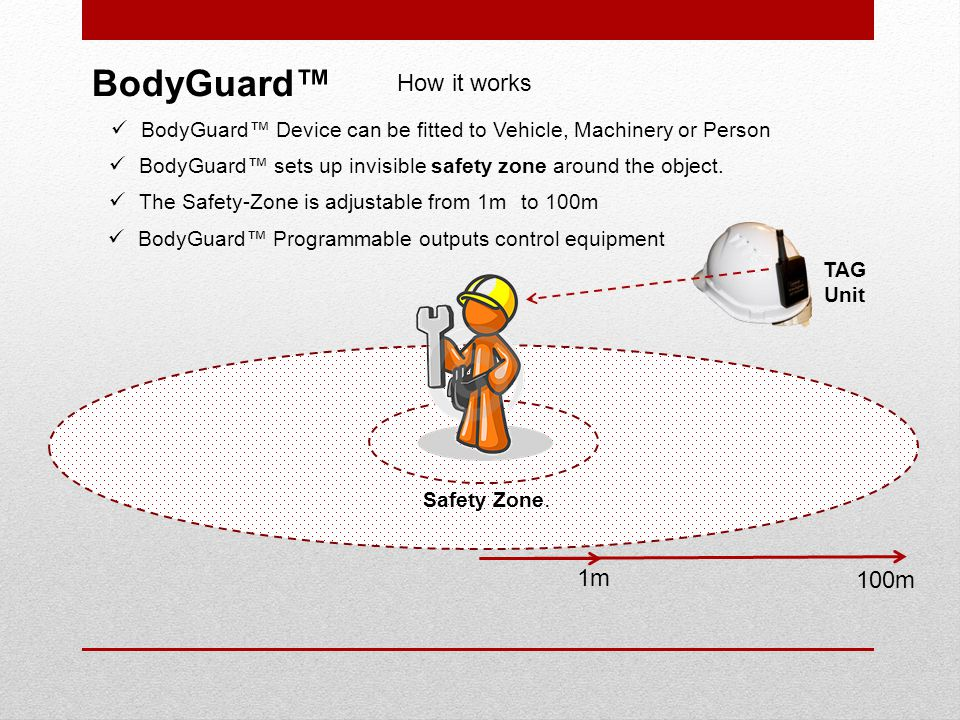 BodyGuard™ sets up invisible safety zone around the object. BodyGuard™ How it works The Safety-Zone is adjustable from 1m 1m 100m Safety Zone. TAG Uni