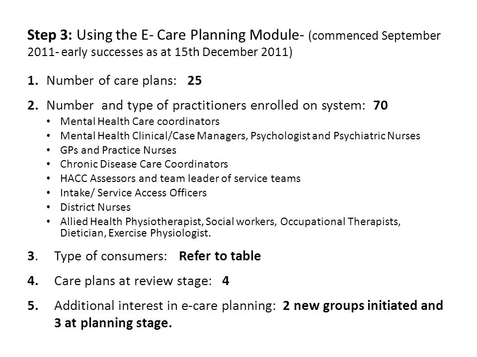 Step 3: Using the E- Care Planning Module- (commenced September 2011- early successes as at 15th December 2011) 1.Number of care plans: 25 2.Number and type of practitioners enrolled on system: 70 Mental Health Care coordinators Mental Health Clinical/Case Managers, Psychologist and Psychiatric Nurses GPs and Practice Nurses Chronic Disease Care Coordinators HACC Assessors and team leader of service teams Intake/ Service Access Officers District Nurses Allied Health Physiotherapist, Social workers, Occupational Therapists, Dietician, Exercise Physiologist.