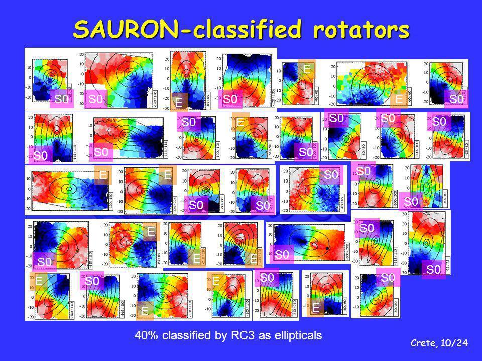 Crete, 10/24 SAURON-classified rotators S0 E E E E E E E E E E E EE 40% classified by RC3 as ellipticals