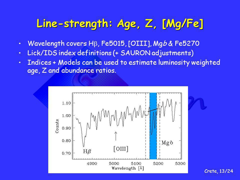 Crete, 13/24 Line-strength: Age, Z, [Mg/Fe] Wavelength covers H , Fe5015, [OIII], Mgb & Fe5270 Lick/IDS index definitions (+ SAURON adjustments) Indices + Models can be used to estimate luminosity weighted age, Z and abundance ratios.