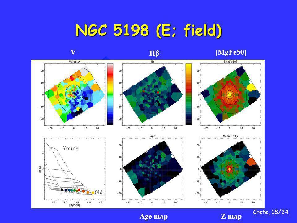 Crete, 18/24 NGC 5198 (E; field) V HβHβ [MgFe50] Age mapZ map