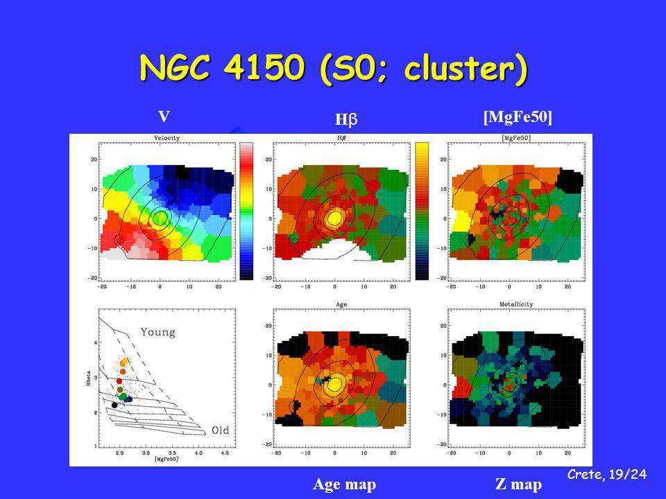 Crete, 19/24 NGC 4150 (S0; cluster) V HβHβ [MgFe50] Age mapZ map