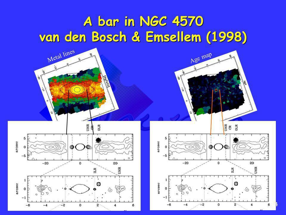 Crete, 21/24 A bar in NGC 4570 van den Bosch & Emsellem (1998) Metal lines Age map